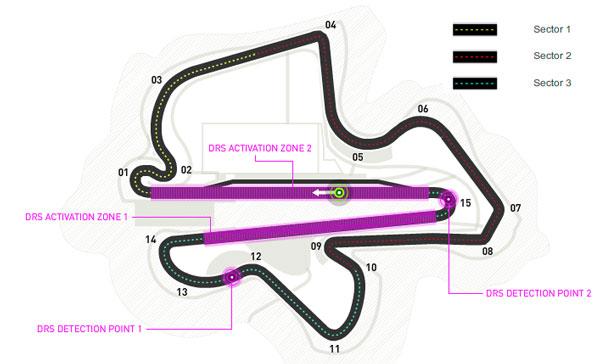 Circuito de Sepang | Kuala Lumpur | Malasia