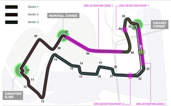 CONFIRMACION ASISTENCIA 14ª CARRERA DE TEMPORADA F1 2014 GP DE SINGAPUR Singapur